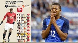 El top 10 de los fichajes más caros de la historia hasta que se confirme el de Mbappé