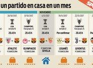 El complicado calendario del Barça en los próximos días