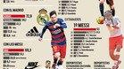 Messi e Iniesta ofrecen la imagen m�s positiva