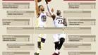 Infografía. Cuadro de los playoffs de la NBA 2017
