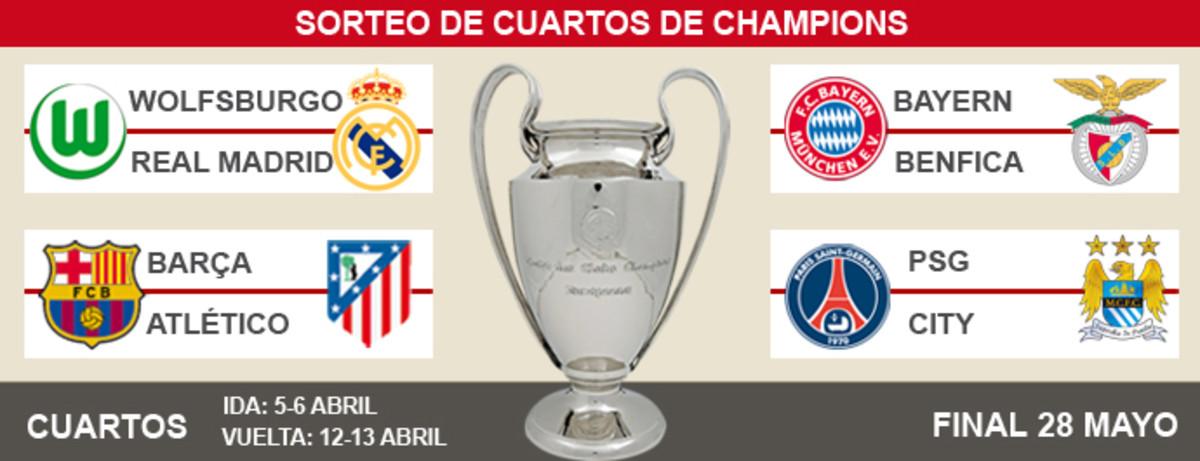 Sorteo champions 2016 emparejamientos definitivos cuartos for Cuartos de final champions