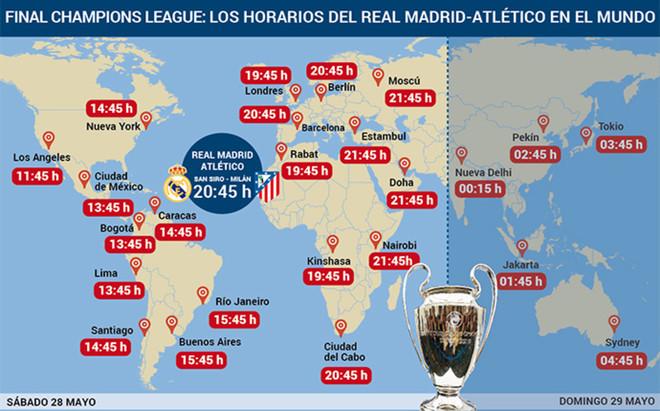 Horarios de la final de Champions League: Real Madrid - Atl�tico