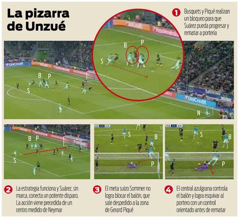 El segundo gol del Bar�a, al detalle