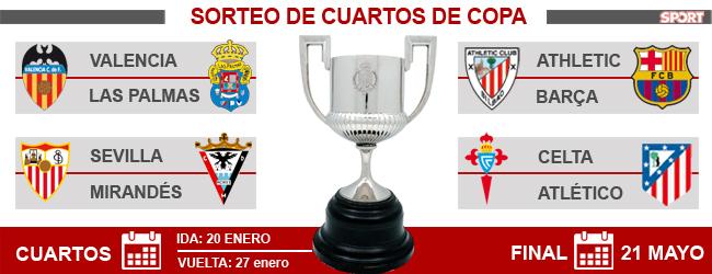 Awesome Copa Del Rey Cuartos De Final 2015 Ideas - Casas: Ideas ...