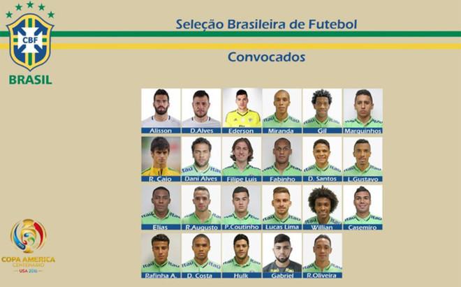 Los 23 elegidos de Dunga para la Copa Am�rica Centenario
