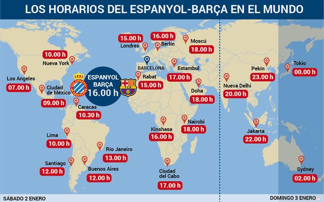Horario y televisiones del Espanyol - FC Barcelona