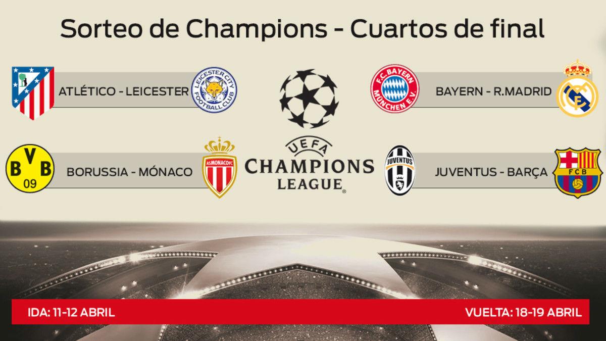 Sorteo champions league todos los emparejamientos de for Cuartos de final champions