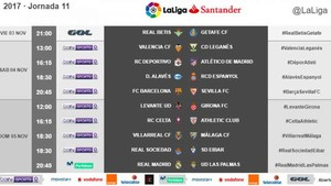 Los horarios de la jornada 11 de la Liga Santander 2017 / 2018