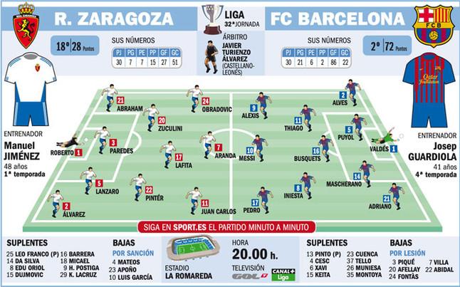 التشكيلة الرسمية لــ : برشلونة و ريال سرقسطـــــة (ترجمة) 1333782795680.jpg