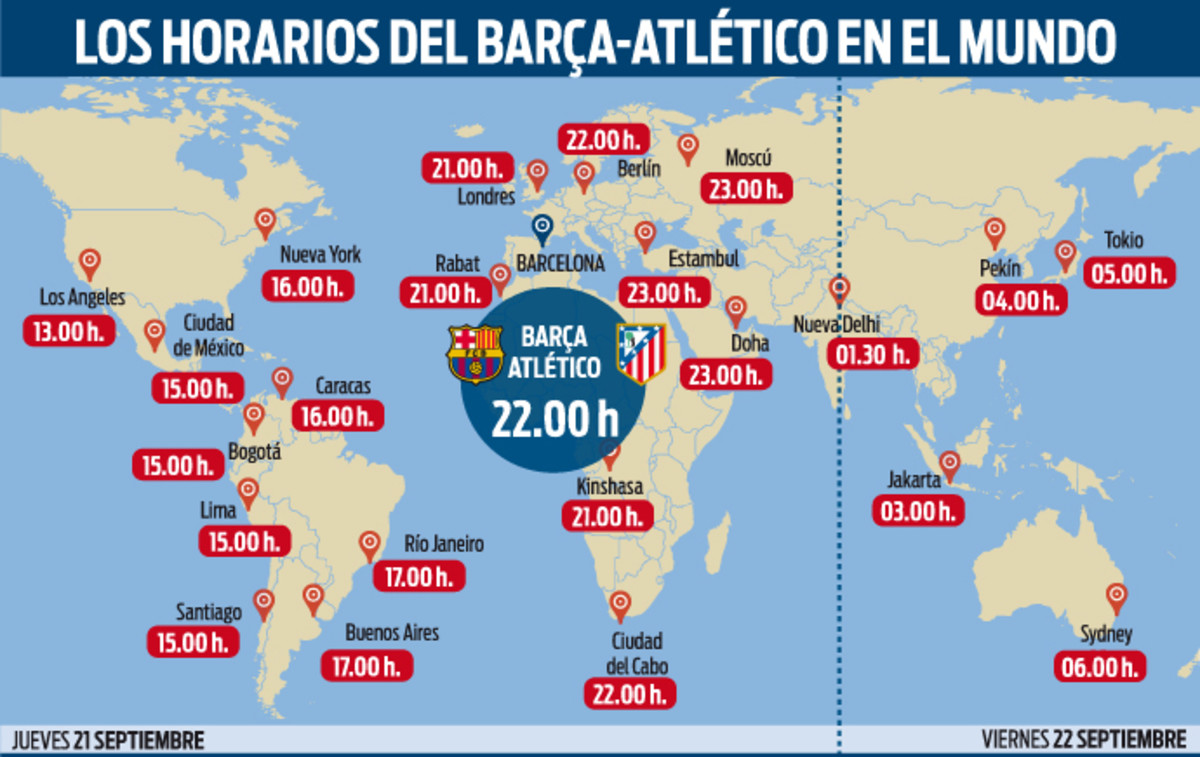 Horario y d nde ver el fc barcelona atl tico jornada 5 for Horario oficinas banco santander barcelona