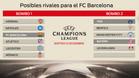 Posibles rivales para el FC Barcelona