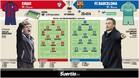 Posibles alineaciones del partido de este domingo en Ipurua entre la SD Eibar y el FC Barcelona