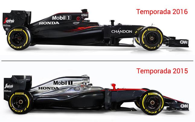 El McLaren MP4-30 de 2015 y el MP4-31 de 2016 cara a cara