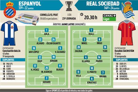 La previa del Espanyol-Real Sociedad