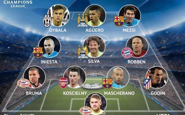 Mascherano, Iniesta y Messi, en el once ideal de la UEFA