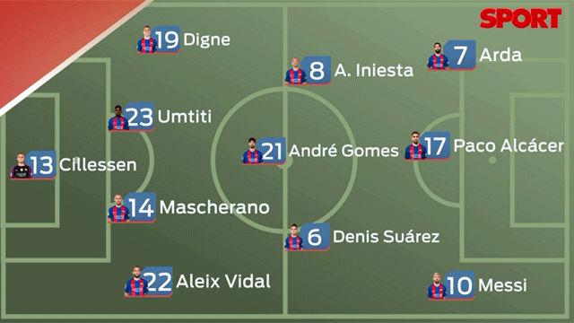 El once del Barça en Champions