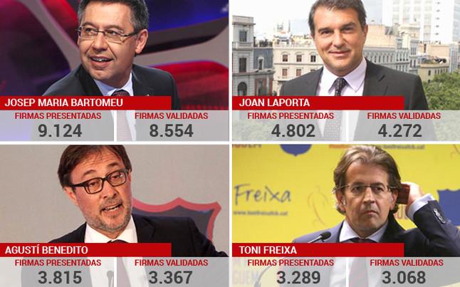 Bartomeu, Laporta, Benedito y Freixa, candidatos oficiales a la presidencia del Barça