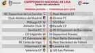 El calendario de Liga del FC Barcelona al completo