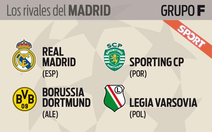 Los rivales del Madrid