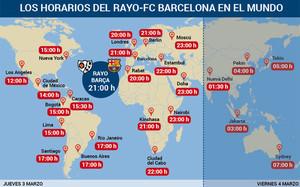 Horarios del Rayo - Barça en el mundo