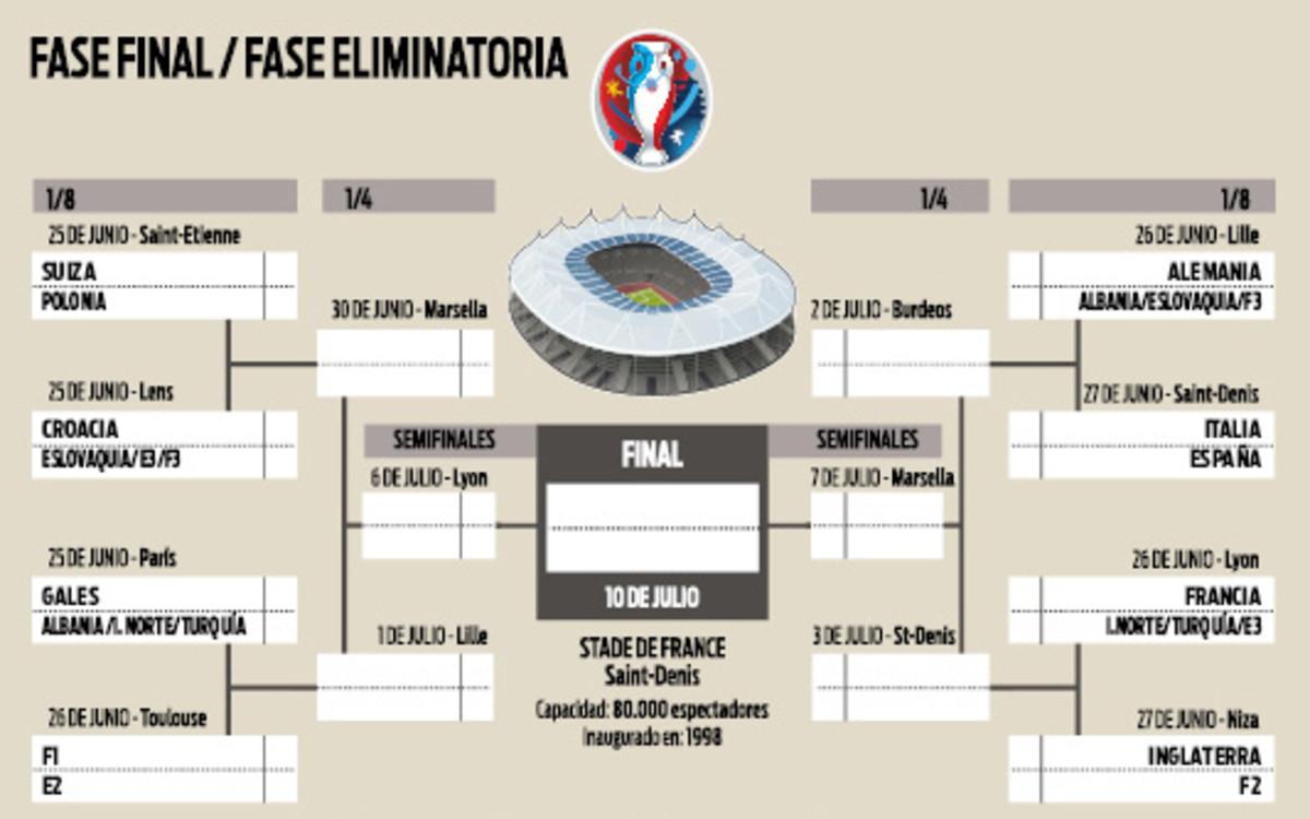 Italia espa a bomba en los octavos de final de la for Euroliga cuartos de final