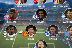 El once ideal de la quinta jornada de la Champions League
