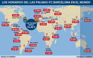 Horarios del Las Palmas - FC Barcelona en el mundo