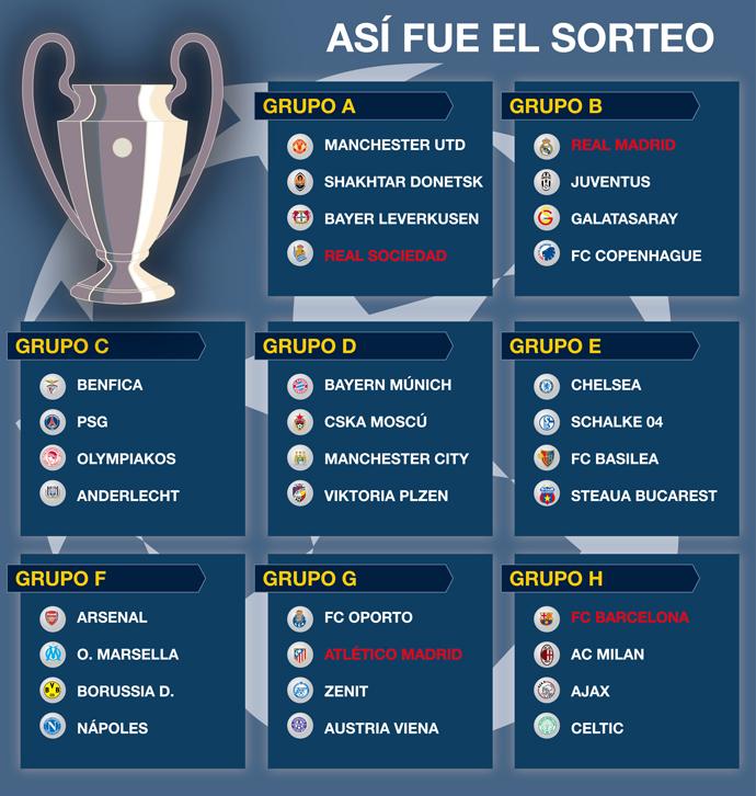 grupos champions league 2019
