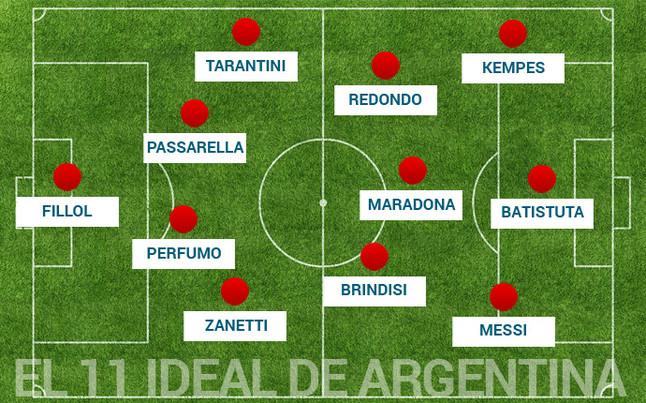 Messi, Maradona, Kempes y Zanetti, juntos en el mismo equipo
