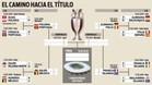Cruces del cuadro de cuartos de final de la Eurocopa - Horarios y televisiones