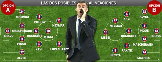 "Starting 11 to beat Madrid in ""El Clásico"""