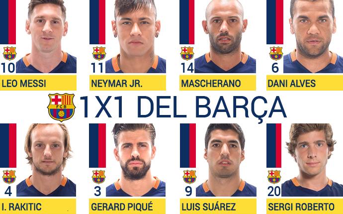 El 1x1 del Sevilla - FC Barcelona
