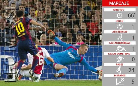Messi firm� su gol n�mero 69 en Champions