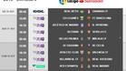Horarios de la cuarta jornada de LaLiga Santander
