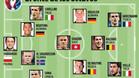 El '11 ideal' de los octavos de la Eurocopa