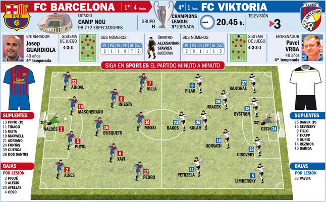 Champions - FC.BARCELONA - FC.VIKTORIA PLZEN # 19/10/2011