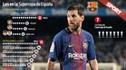Leo Messi en la Supercopa de España