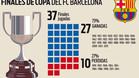 El FC Barcelona, a la final de la Copa del Rey con r�cord