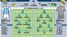 Real Sociedad - Madrid: Con el City en la cabeza