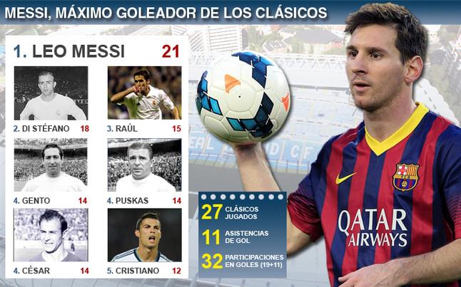 Suárez vuelve a salvar al Barca, Messi otra vez desaparecido
