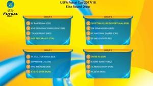 Así han quedado los grupos de la Elite Round de la UEFA Futsal Cup 2017 / 2018