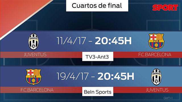 Los horarios de los cuartos de final de la Champions League
