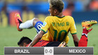 Brazil and Mexico both now have four points