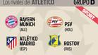 Grupo D de la fase de grupos de la Champions 2016 -2017