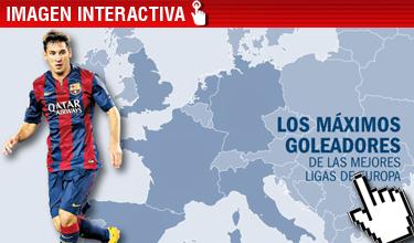 Messi entra en el Olimpo