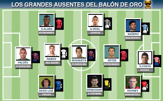 Balon de oro 2014,nominados,ausentes...