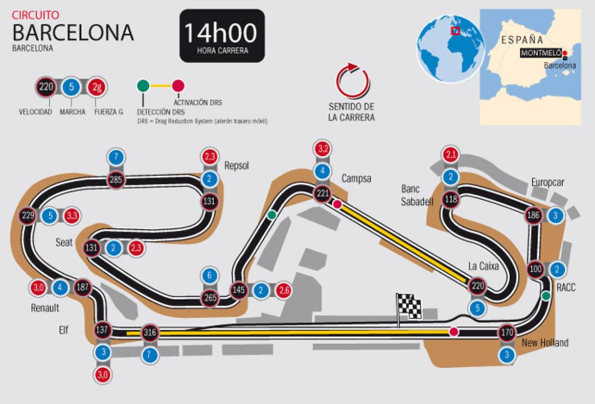 Circuito Montmelo : El circuito de barcelona catalunya gp españa f