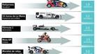 Comparativa de coches de primer nivel