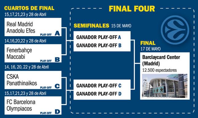 El rival del fc barcelona ser el olympiacos for Euroliga cuartos de final