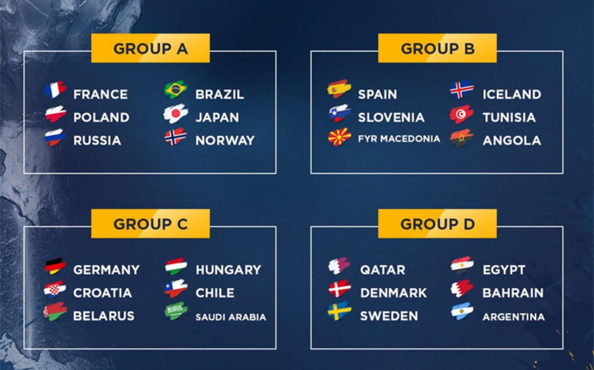 Espa 241 a ya conoce sus rivales del mundial de balonmano 2017 tercer